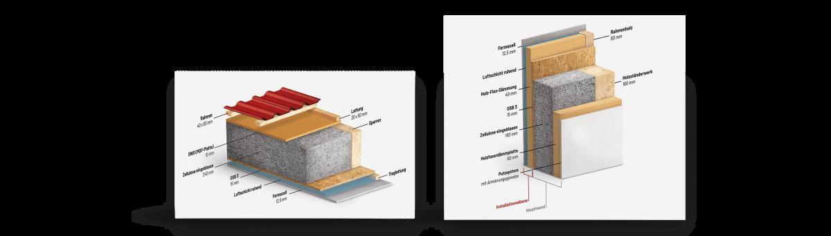 Wand- und Dachzeichnung – Schellerhaus